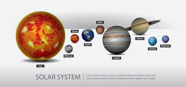 Solar system of our planets illustration Free Vector