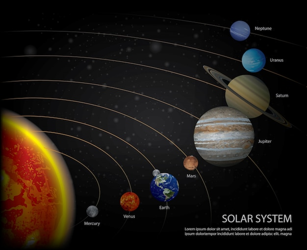 Solar system of our planets vector illustration Premium Vector