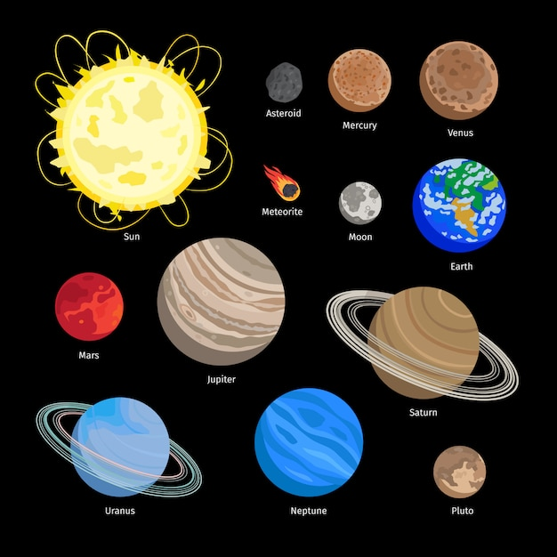 Solar system planet icons in flat style Premium Vector