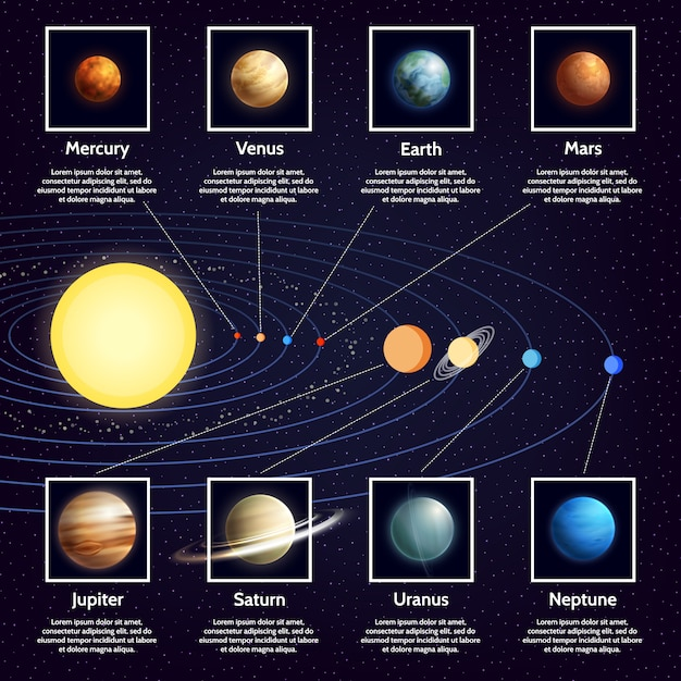 Solar system planets infographic set Free Vector