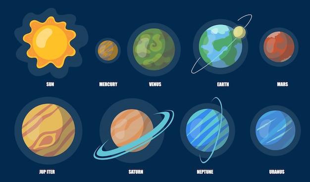 Набор планет солнечной системы Бесплатные векторы