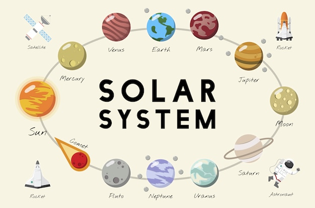 The solar system vector Free Vector
