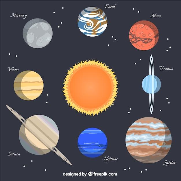 Solar system Premium Vector