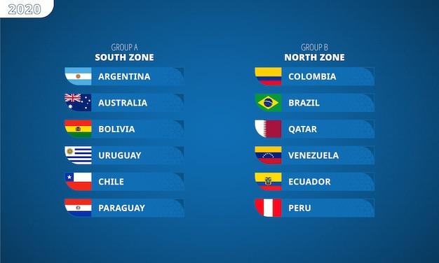 Южноамериканский футбольный турнир 2020, флаги всех участников по группам и зонам. Premium векторы