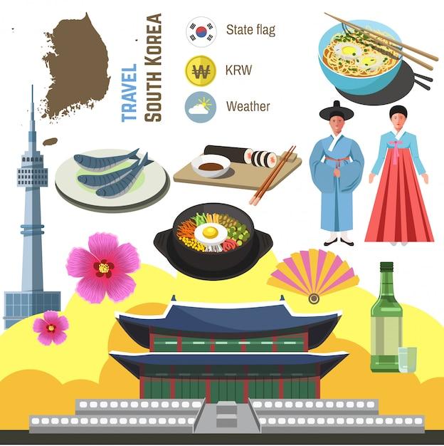 Набор символов культуры южной кореи. концепция направления путешествия сеул. Premium векторы