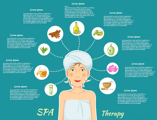 Spa therapy infographics Free Vector