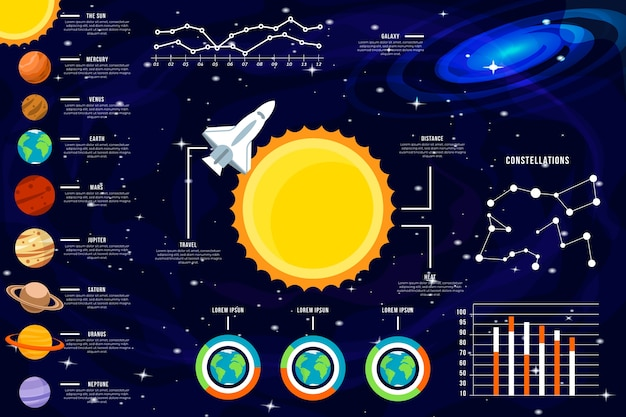 Space infographic set Free Vector