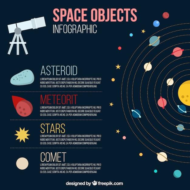 astronomy items - photo #11