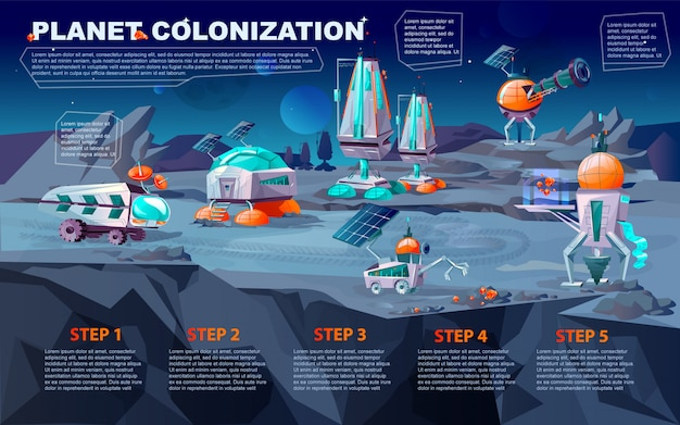 Space planet colonization cartoon Free Vector