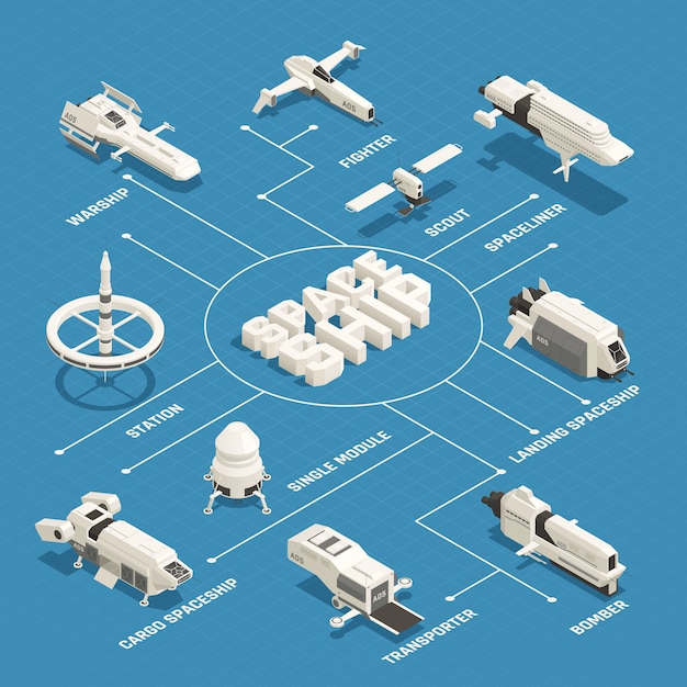 Space ship isometric flowchart Free Vector
