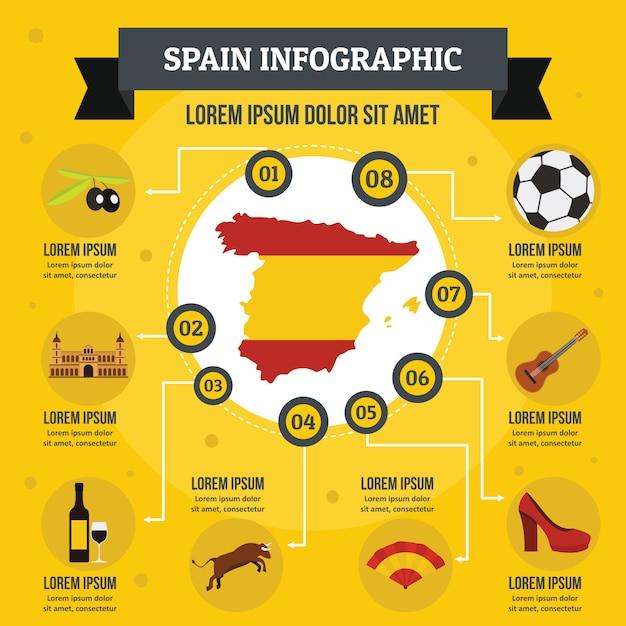 Spain infographic concept, flat style Premium Vector