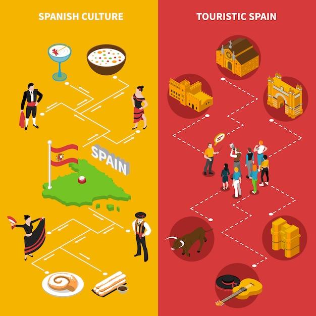 Spain vertical banners set Free Vector