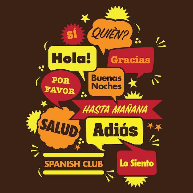 jenis kata bahasa spanyol