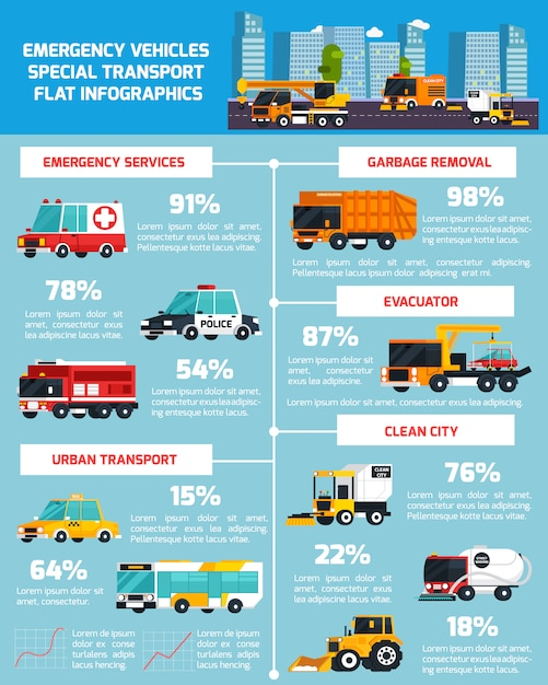 Special transport orthogonal flat infographics Free Vector