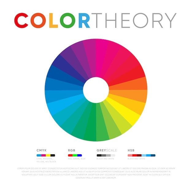 Spectrum of color theory on white background Premium Vector