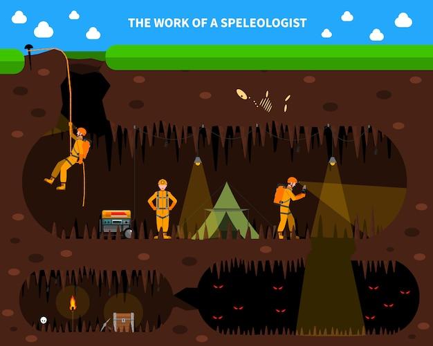 Speleologists洞窟探検フラットバックグラウンドバナー 無料ベクター