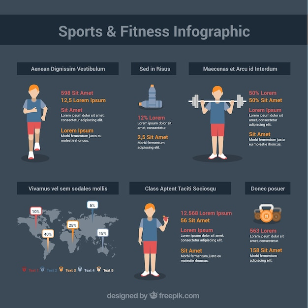 Sports and fitness i