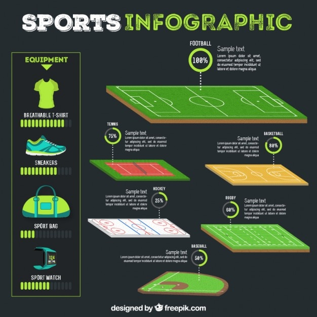 Sports infography