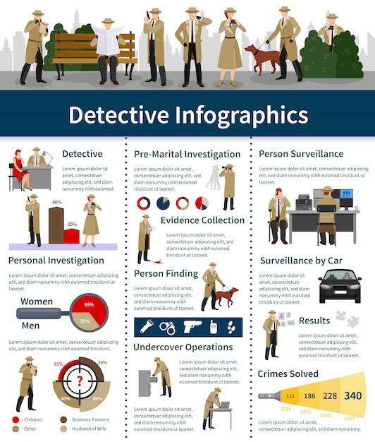 Spy flat infographics Free Vector