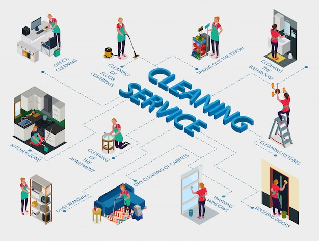 Staff of cleaning service during work in office and apartment isometric flowchart on white Free Vector