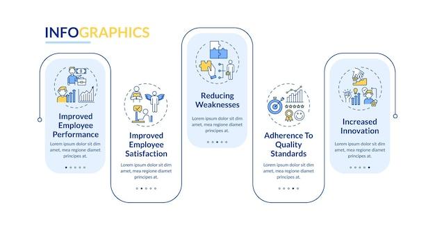 Персонал разрабатывает шаблон инфографики преимуществ. удовлетворение, элементы дизайна презентации инноваций. визуализация данных по шагам. график процесса. макет рабочего процесса с линейными значками Premium векторы