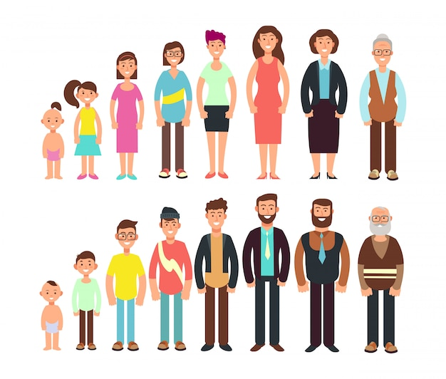 Stages of growth people. children, teenager, adult, old man and woman  characters set Premium Vector