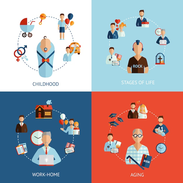 Stages of life set Free Vector