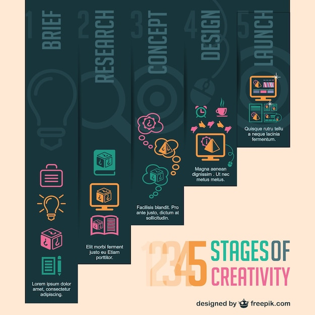 Stages of creativity infographic Free Vector