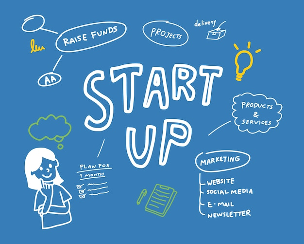 Startup of business mind map illustration Free Vector