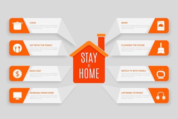Оставайтесь дома инфографика Premium векторы
