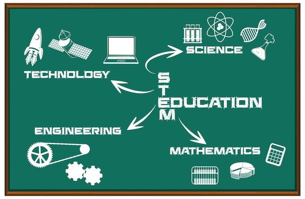 分離された黒板の幹教育マインドマップ 無料ベクター