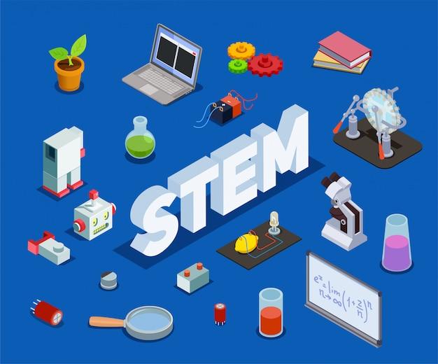 Stem образование изометрическая композиция с громоздким текстом и отдельными предметами, связанными с наукой технология инженерная математика Бесплатные векторы