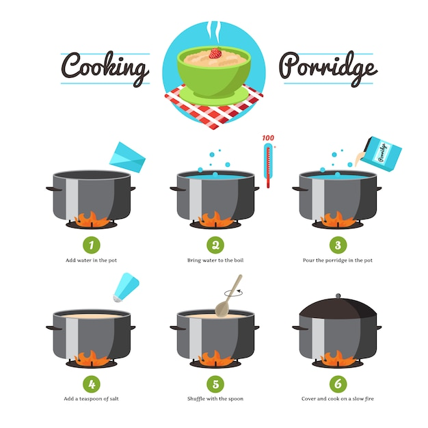 Step by step set icons instruction for the preparation of cooking porridge vector illustration Free Vector