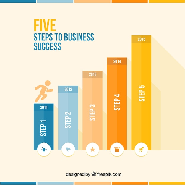 Steps to business sucess infographic Free Vector