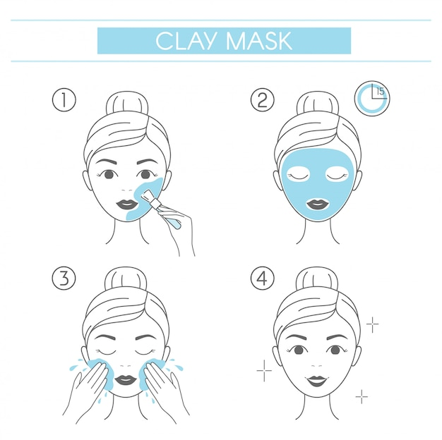 Steps how to apply facial cosmetic clay mask. Premium Vector