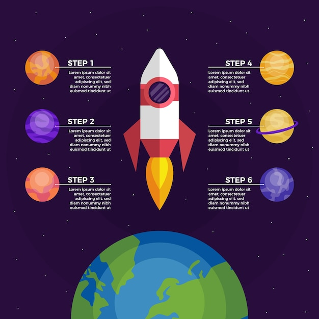 Steps infographic for space discovery Free Vector