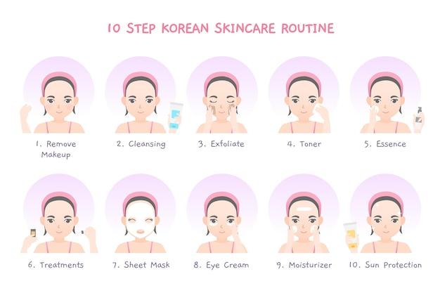 Steps of korean skin care routine Free Vector