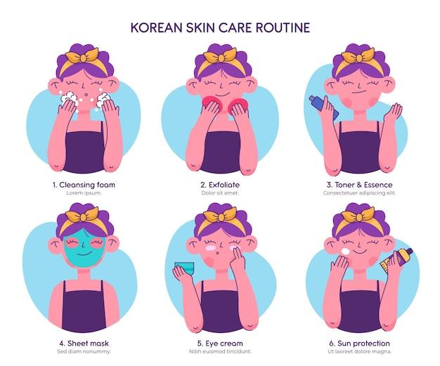 Steps of korean skin care routine Premium Vector
