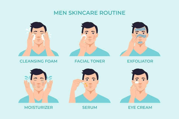 Steps of men skincare routine Free Vector