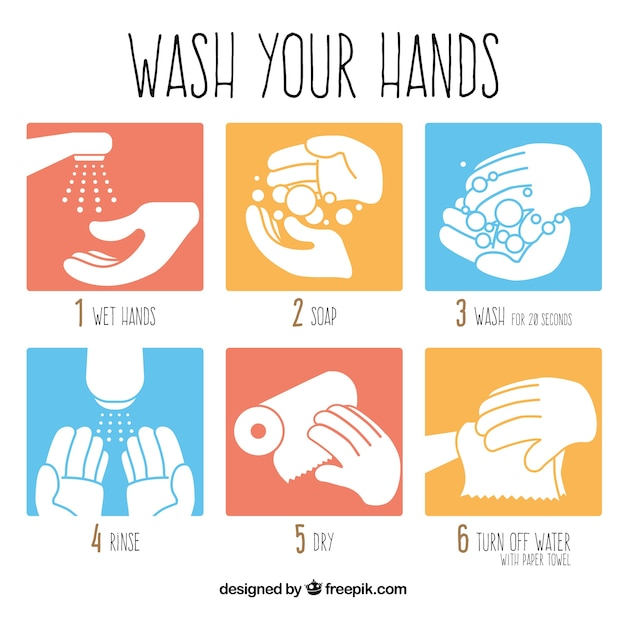 Steps for wash your hands Premium Vector