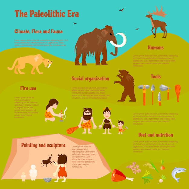 Stone age flat infographics with tribe caveman ancient animals weapon activities Free Vector