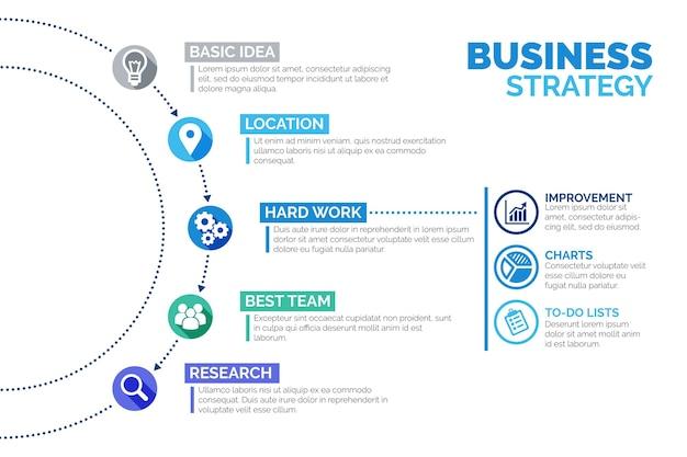 Strategy infographic Premium Vector