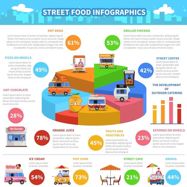 Street food infographics Free Vector