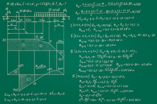 Strength of materials formulas drawn by hand on the green chalkboard for the background.  illustration. Premium Vector