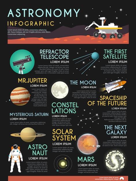 Stylish infographics on the theme of astronomy Premium Vector