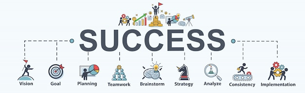 Success banner infographic web icon for business. Premium Vector
