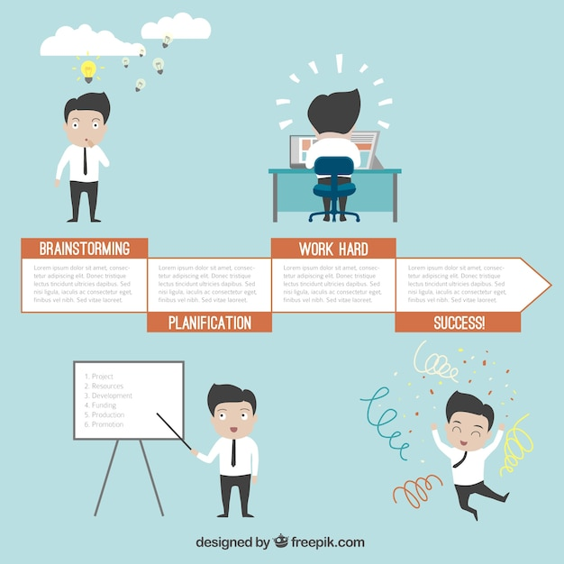 Successful business concept Free Vector