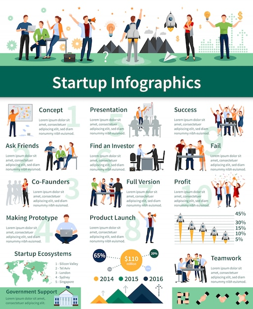 Successful startup steps comprehensive flat infographic poster with product planning presentation Free Vector