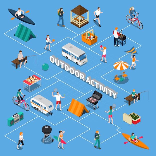 Summer outdoor activity people flowchart Free Vector