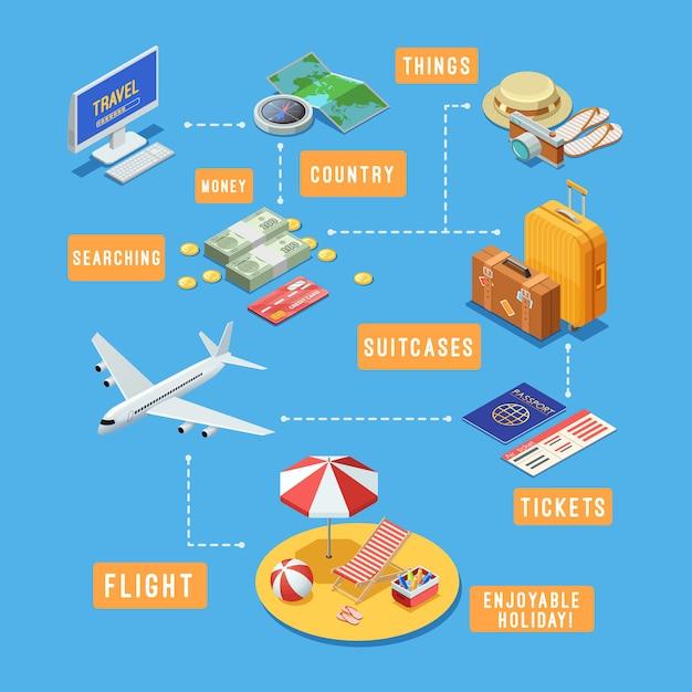 Summer vacation planning illustration Free Vector